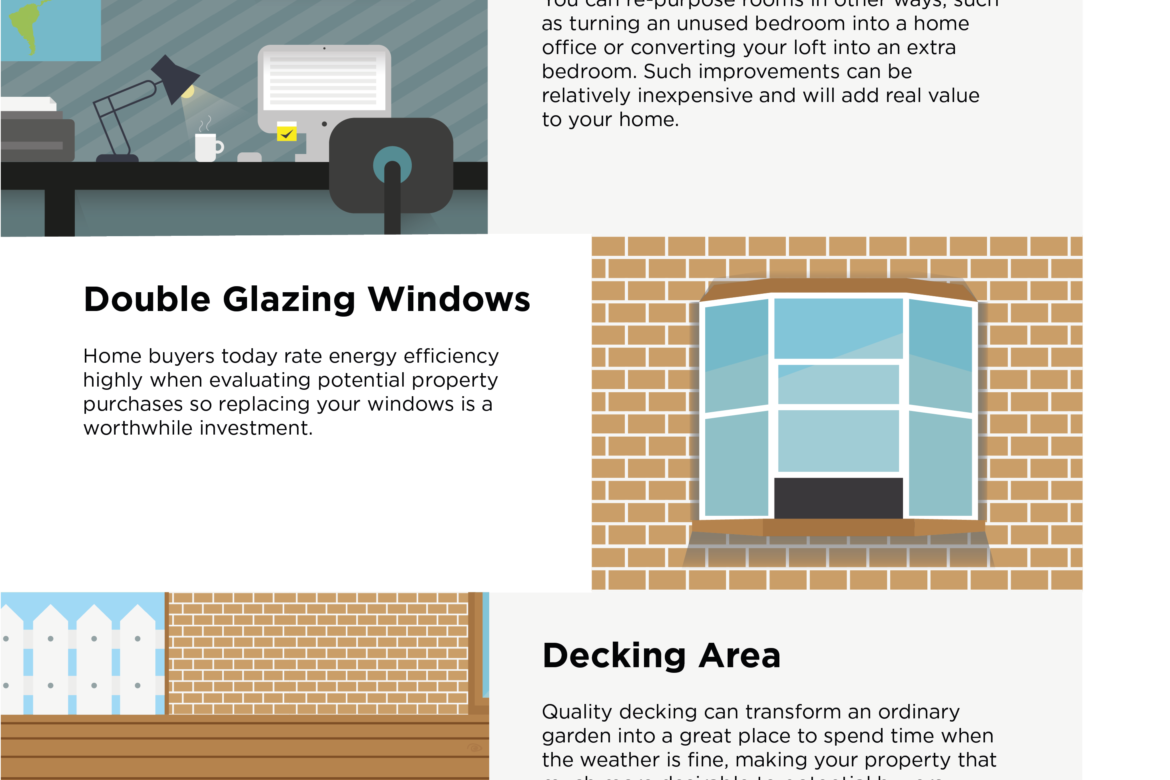 Home improvements that give the greatest investment